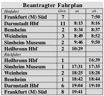 Fahrplan Sinsheim / Heilbronn 2019